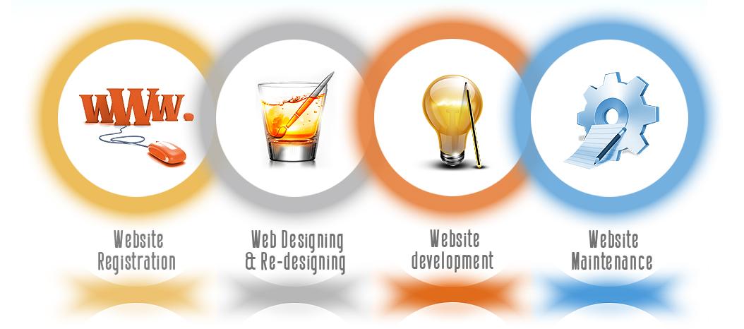 Image result for Web Development Services